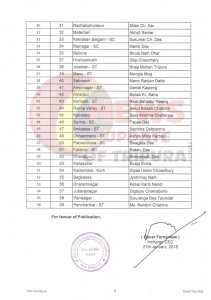 INC Candidates List Election 2018 (2) copy